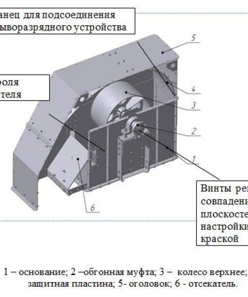 Голова-нории